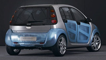 smart forfour style concept cool & cosy