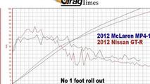 McLaren MP4-12C does 0-60 mph in 2.8 seconds [video]