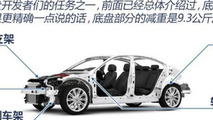2015 Volkswagen Pssat technical details