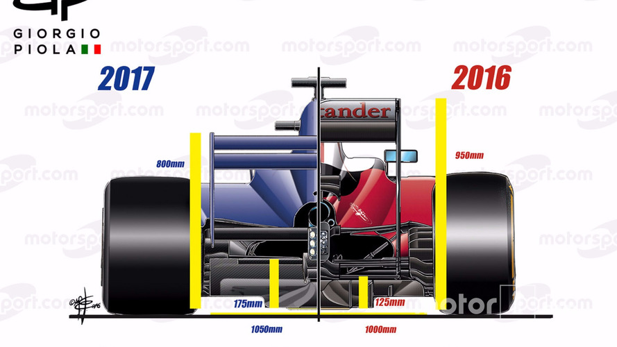Tech analysis: The challenges facing F1 teams in 2017