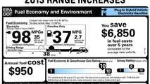 2013 Chevrolet Volt gets a larger battery, increased range