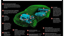 Ford BEV battery electric vehicles