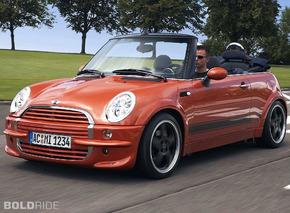 AC Schnitzer Mini Cooper Convertible
