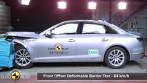 Audi A4 obtains five-star rating in Euro NCAP crash test [video]