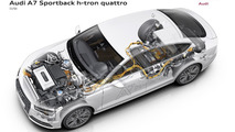 Audi A7 Sportback h-tron quattro concept