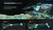 Land Rover showcase transparent hood tech, debuts on Discovery Vision Concept [video]