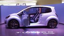Renault Twingo Concept Unveiled