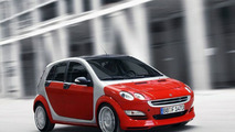smart forfour edition sportstyle