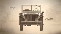 Watch the Jeep model evolution over the past 75 years