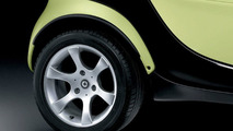 smart fortwo Additional Equipment and an Enticing Edition