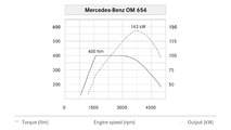 2016 Mercedes E220d engine