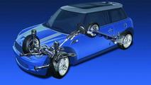 Mini Open New Driving Dynamics Workshop