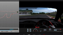 Toyota Sports Drive Logger coming to the GT 86, will allow track replays in Gran Turismo 6 [video]