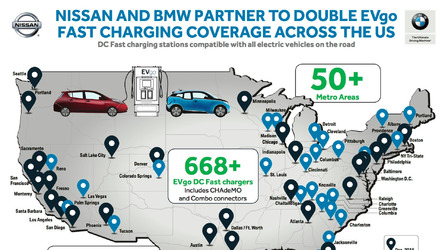 BMW, Nissan partner up for widespred fast-charging network