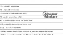 2015 Opel Corsa engine lineup