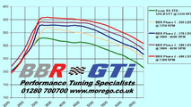 Ford Focus RS by BBR power chart, 1280, 10.08.2010