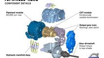 Volvo announces Flywheel KERS system [video]