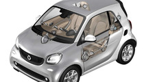 2015 Smart Two with Harman sound system