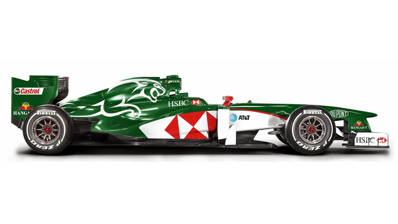 Retro F1 - Jaguar 2004