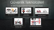 Honda Motosiklet Türkiye