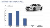 BMW B57, il diesel quadri-turbo