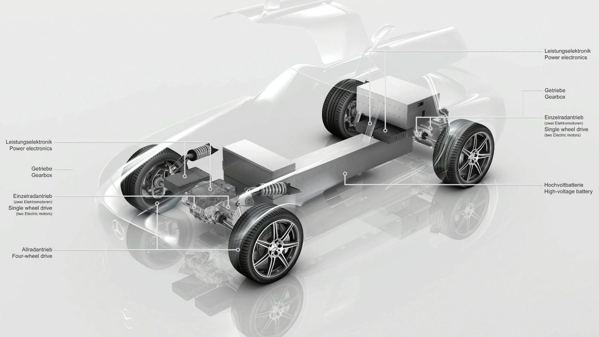 Mercedes announces sls amg gullwing electric drive malvernweather Image collections