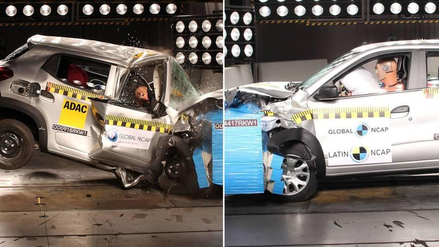 Global NCAP usa Kwid brasileiro como exemplo para o indiano