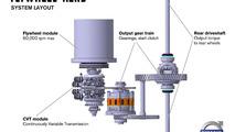Volvo Flywheel KERS system - 26.5.2011