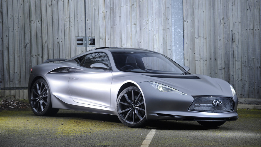 Infiniti Performance EV Scheduled For Detroit Auto Show Debut