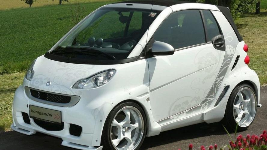 Smart forTwo Cabrio Widebody by Konigseder