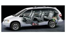 Chrysler Grand Voyager Stow 'n Go