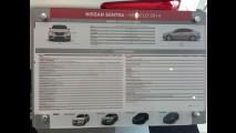 Novo Sentra já está nas lojas, com test-drive e pronta-entrega