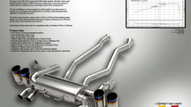 Vorsteiner full titanium exhaust system for BMW M3