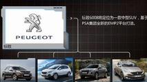 Peugeot 6008 mid-size SUV