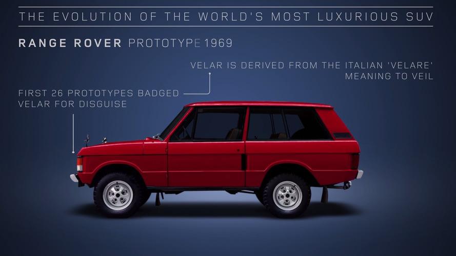 Watch Range Rover shapeshift 48 years of evolution