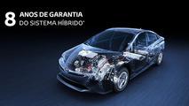 Garantia Prius