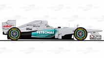Rediscover Michael Schumacher's 20 Formula 1 cars