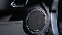 Magnat & Wimmer RS Chevrolet Camaro 20.11.2012