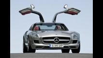 MÔNACO: Veja a lista dos carros mais vendidos em 2012