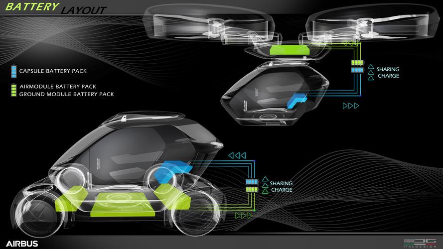 Italdesign and Airbus Pop Up Concept