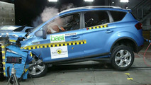 Ford Kuga Euro-NCAP crash test