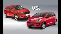 Ford Ka e VW Up! - o que esperar dos novos populares para 2014?