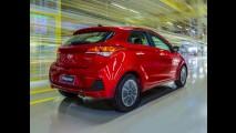 Veja os 50 automóveis e comerciais leves mais vendidos em janeiro