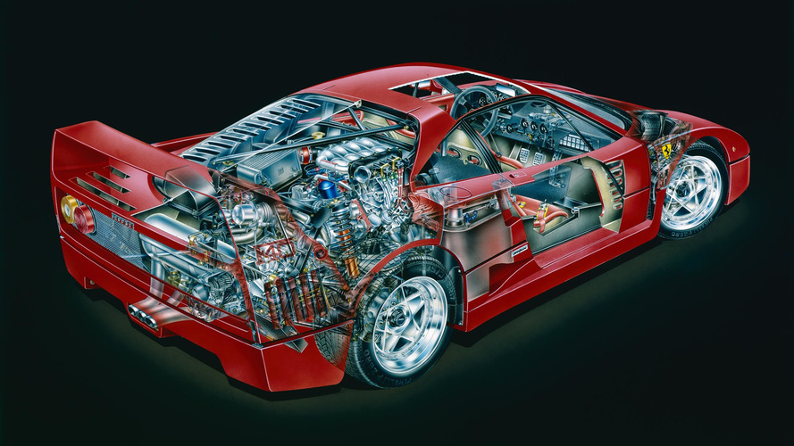 Teknik Çizim: Ferrari F40
