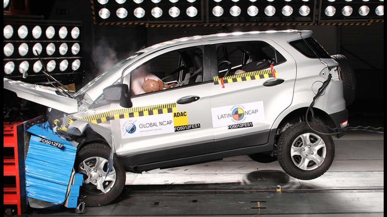 Latin NCAP: Focus, Jetta e EcoSport ganham 5 estrelas; HB20 melhora