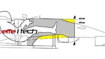 Force India F1 VJM07 speculative design sketch