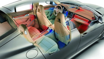 Porsche Panamera four-zone automatic air conditioning