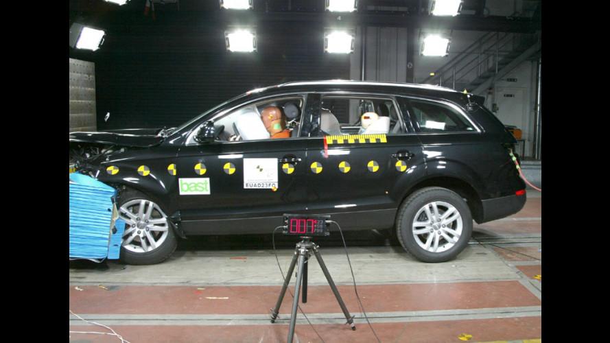 """Crash Test: """"solo"""" 4 stelle per l'Audi Q7"""