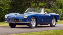 Classic Italian Sports Cars For Auction