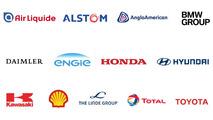 Hydrogen Council e a pilha de combustível